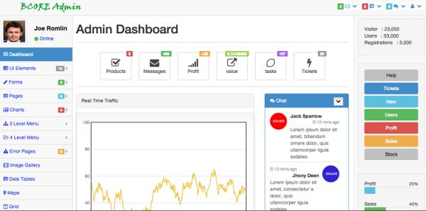 BCORE - Free Dashboard Admin Template